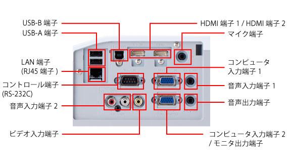 CP-AX3505J端子部写真